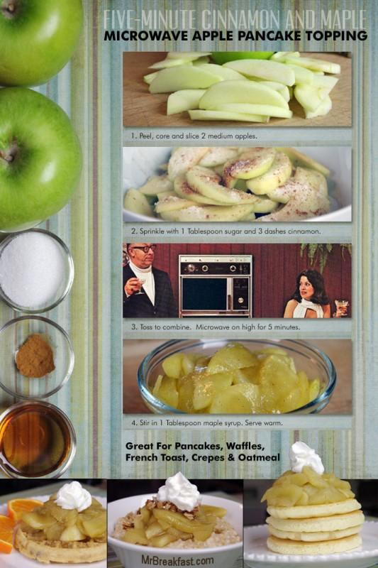 Microwave Apple Pancake Topping Recipe Card