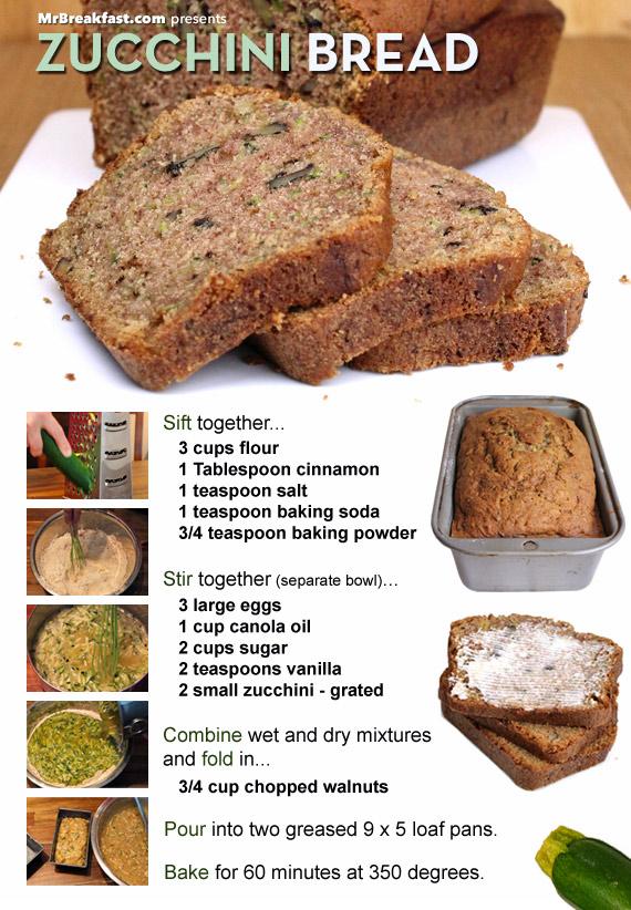 Zucchini Bread Cheat Sheet