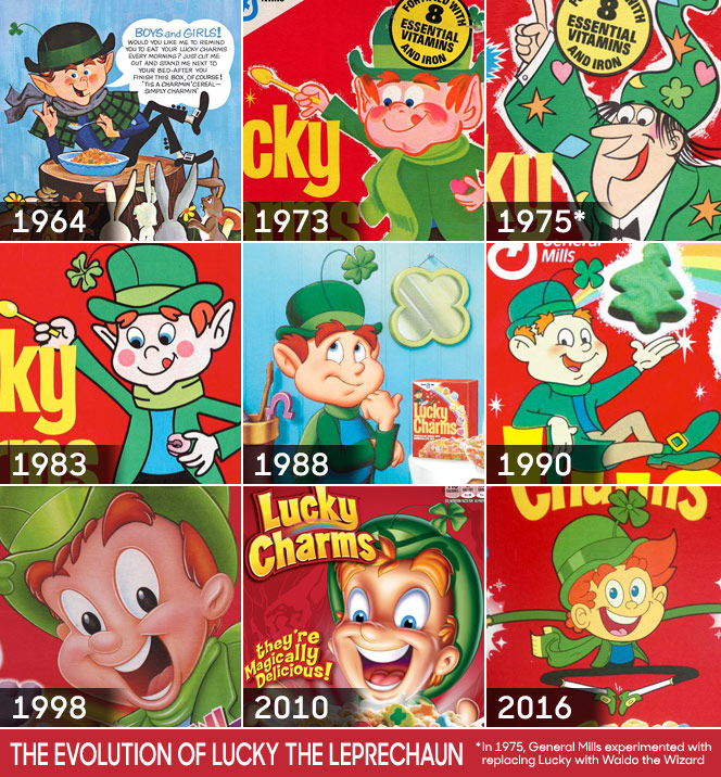 The Evolution of Lucky the Leprechaun